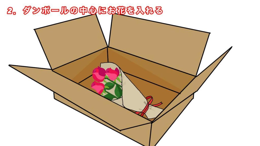 お花って郵送できるの?〜お花の郵送方法〜