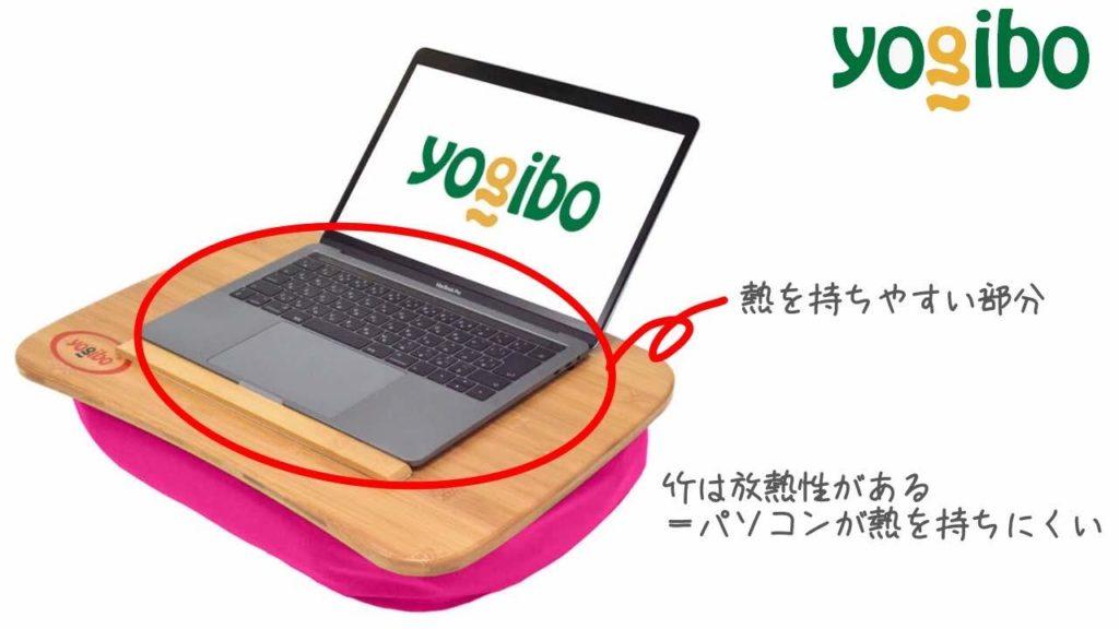 Traybo2.0(トレイボー2.0)のトレイの説明