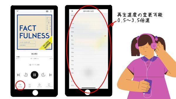 【オーディブルアプリ】再生速度の変更可能