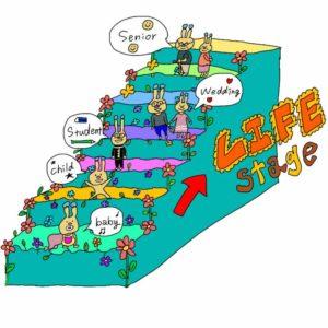 ゆめがぁるの人生(lifestage)